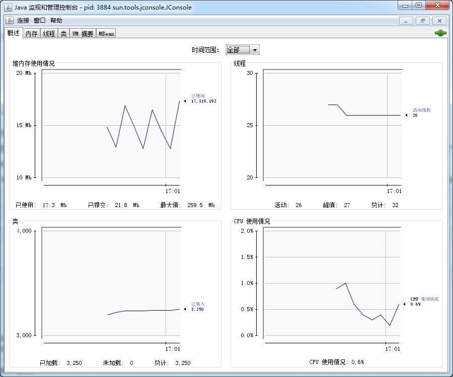 jmeter监控内存,CPU等方法